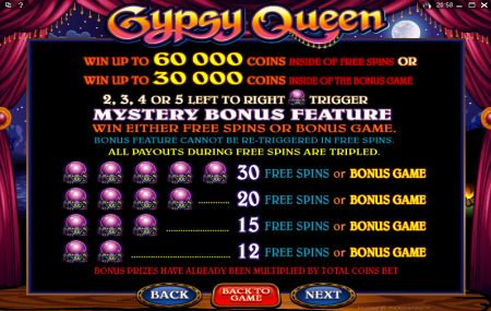 Gypsy Queen Main Payput Image