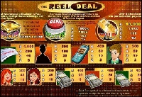 Reel Deal Slot Machine Graphic